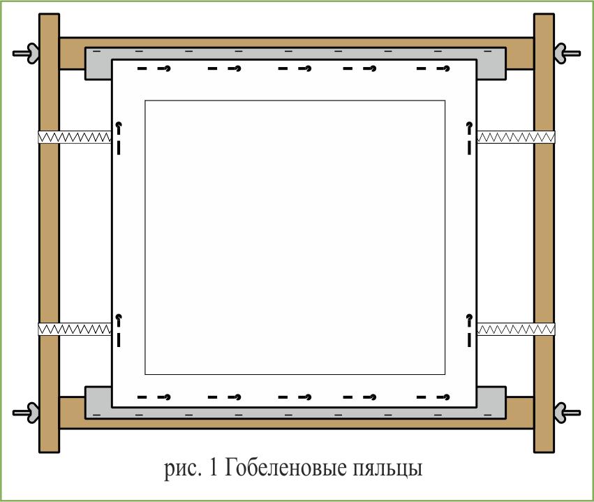 Как сделать рамку для вышивки из бисера своими руками 446