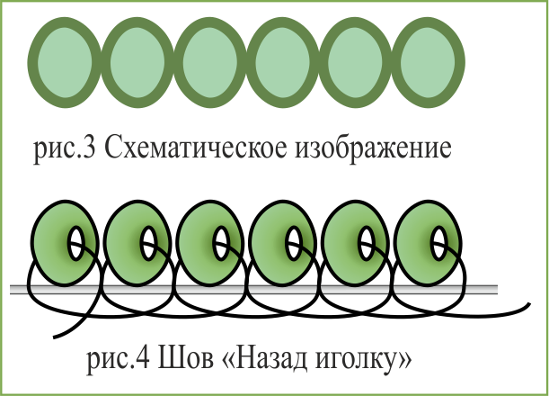 Цепочки из овалов