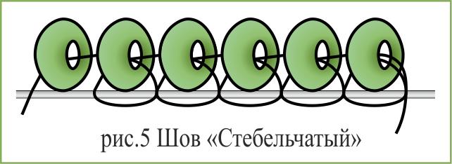 «Стебельчатый» шов (рис.5)